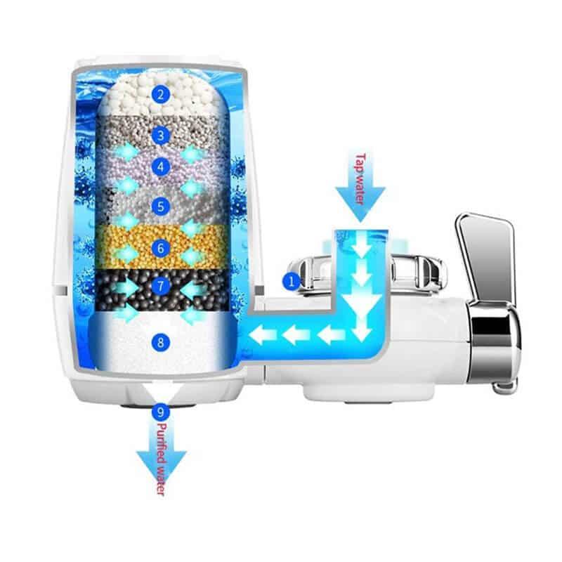 Water Purifier 4